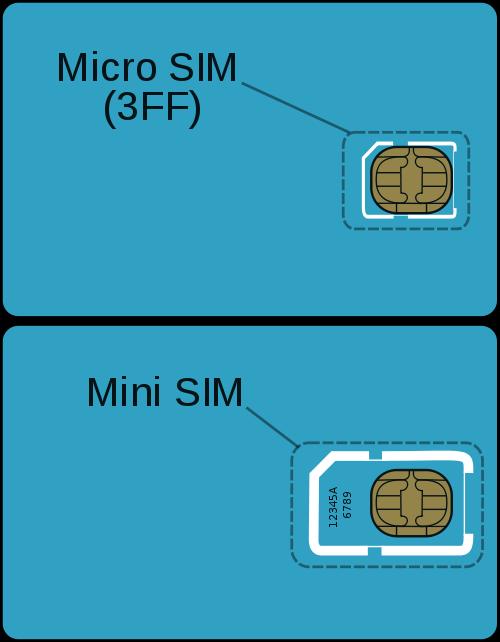 La Micro Sim Du Ipad Expliqu 233 E 171 Blogue De Geek