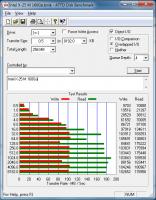 Intel X 25 M 160Gb ATTO 156x200 - Disque SSD Intel X-25 M 160Go [Test]