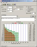Kingston DataTraveler Ultimage G2 32Go via USB 2.0 157x200 - Kingston DT Ultimate 3.0, clé USB 3.0 [Test]
