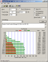 Kingston DataTraveler Ultimage G2 32Go via USB 3.0 157x200 - Kingston DT Ultimate 3.0, clé USB 3.0 [Test]