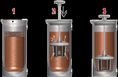 6021519 6584267 thumbnail - Espro Press, cafetière à piston sans résidu [Test]