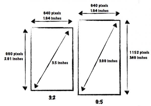 resolution 9 by 51 600x419 - iPhone 5, résolutions, tailles et autres possibilités (saugrenues?)