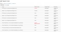screenshot 005 200x106 - WordTwit Pro pour Wordpress [Test]
