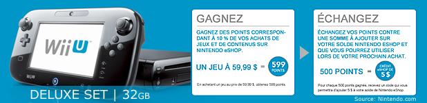 MONTAGE ENTETE - Promotion Nintendo eShop pour l'ensemble Wii U Deluxe