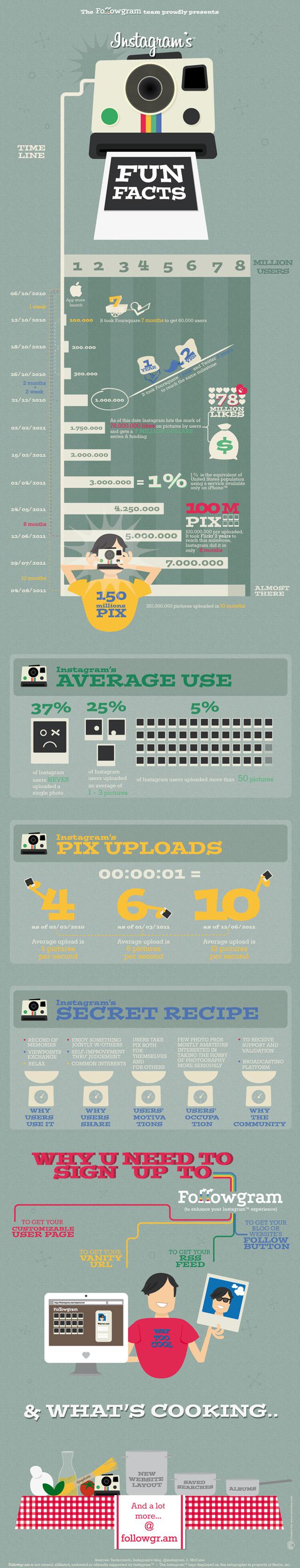 infographic instagram big - Instagram, les statistiques [Infographique]