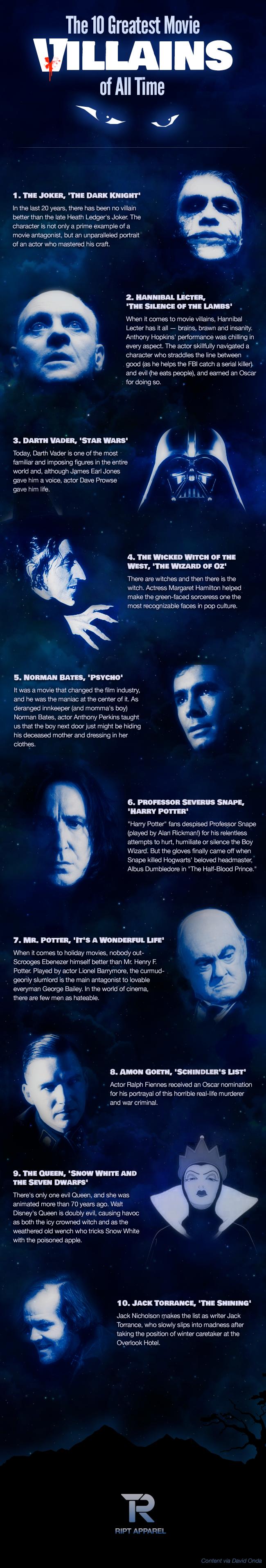 top 10 movie villains - Top 10 des méchants de films [Infographique]