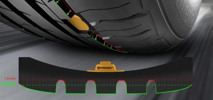 Les pneus intelligents: une technologie de pointe